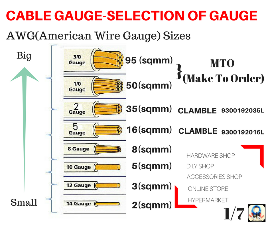 Premium jumper cables selection - Cable gauge