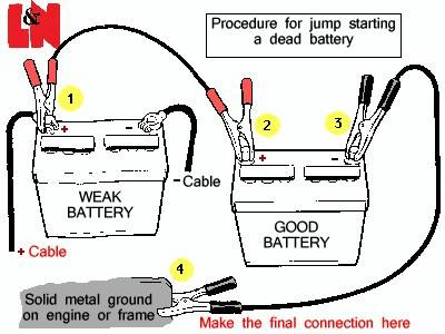 how to buy battery jumper cables